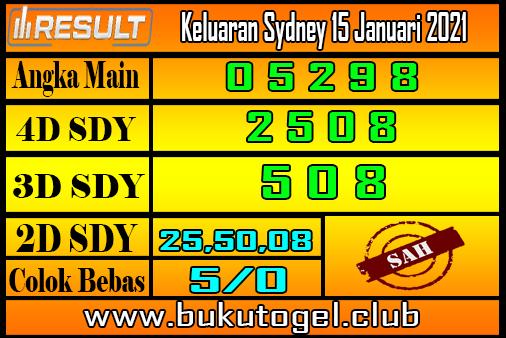 Keluaran Sydney Jumat 15 Januari 2021