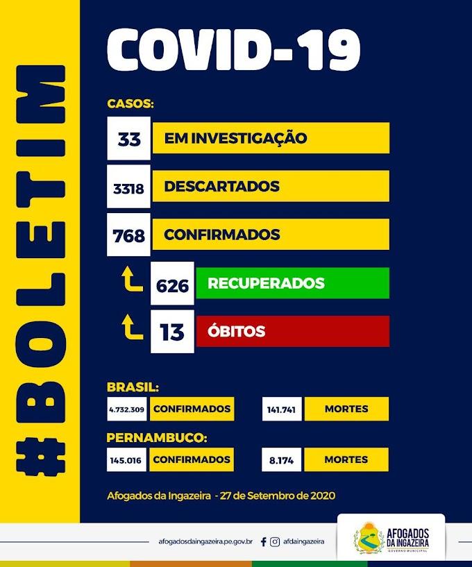 Afogados: 81,51% dos infectados por covid-19 estão recuperados e neste domingo não ocorreu novos casos