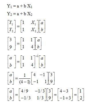 Matrix Regresi Linear
