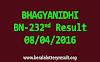 BHAGYANIDHI BN 232 Lottery Result 8-4-2016