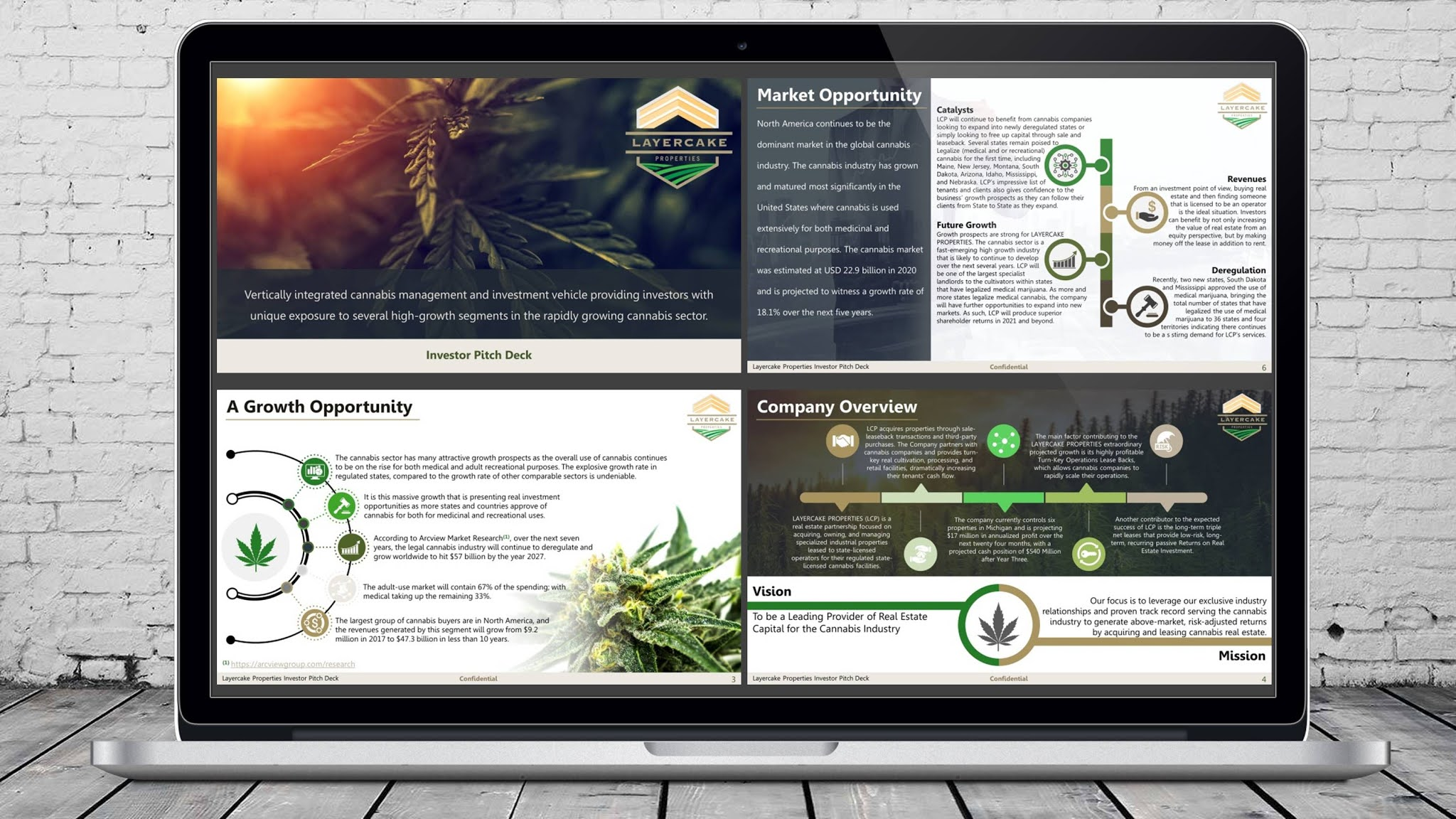 Cannabis Real Estate Investor Pitch Deck