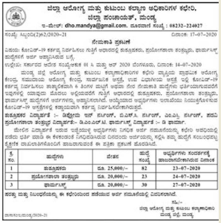 135-Nurses-Pharmacist-lab-technician-Posts-Advt-Details-DHFWS-Mandya