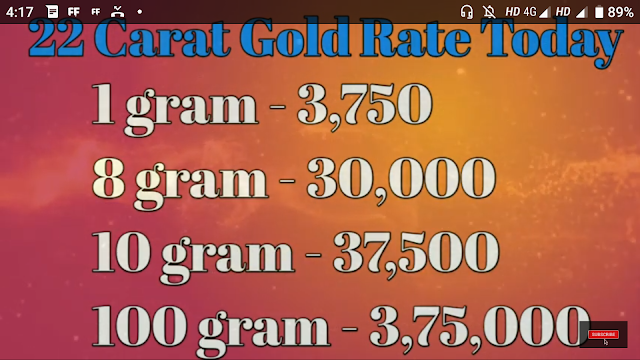 22 Carat Gold Rate Today