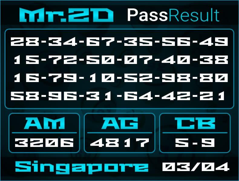 Prediksi Mr.2D | PassResult - Rabu, 3 April 2021 - Prediksi Togel Singapore