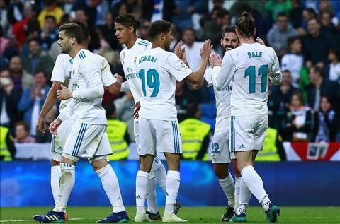 Đội hình B của Real