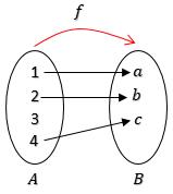 relasi-dan-fungsi
