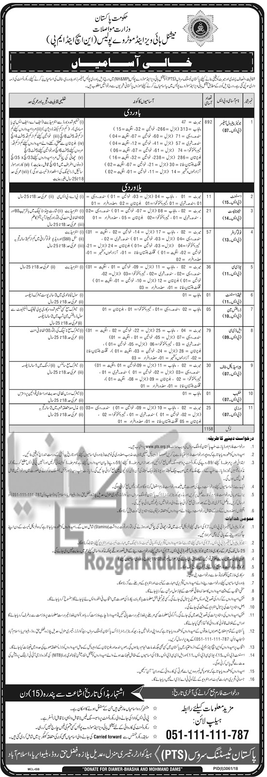 Motorway Police Jobs 2020 (1158 Posts) in Pakistan
