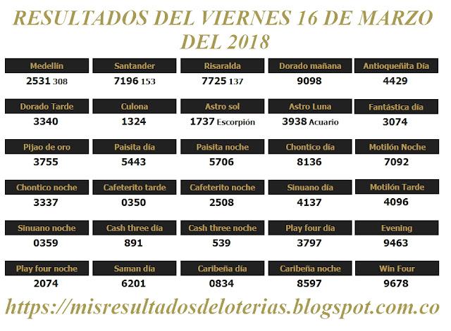 Resultados de las loterías de Colombia   Ganar chance   Resultado de la lotería   Loterias de hoy 16-03-2018