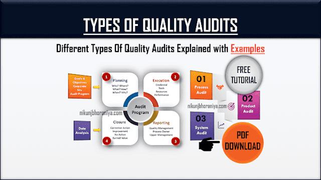 Types of Quality Audit | PDF | Quality Management System Audit
