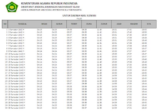 Jadwal Imsakiyah Ramadhan 1442 H Kabupaten Sleman, Provinsi D.I. Yogyakarta