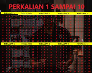 Download Tabel Perkalian