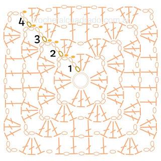 diagrama patron granny square