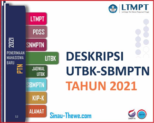 Jadwal Syarat Materi Biaya Utbk Sbmptn 2021 2022 Sinau Thewe Com
