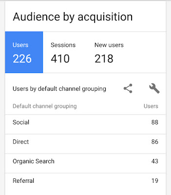 bepinku-com-audience-by-acquisition