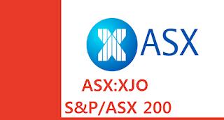 호주 주식 ASX:XJO 호주증권거래소 200 지수 시세 차트 S&P/ASX 200 Index Price Chart