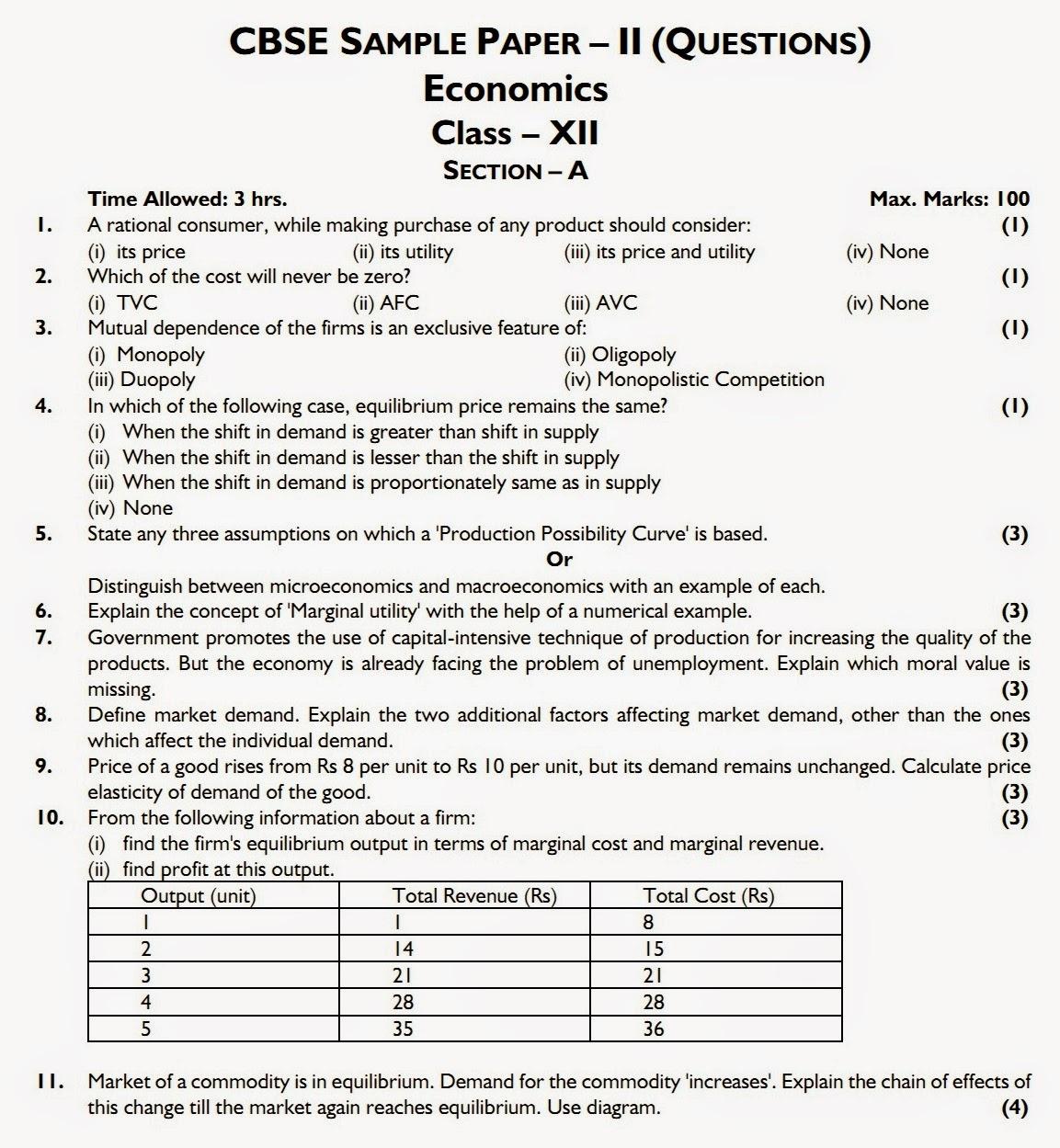Economics sample Papers 2014