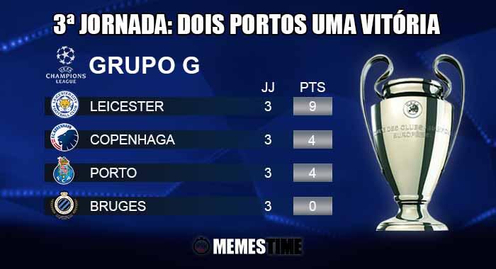 GIF Memes Time, da bola que rola e faz rir - Classificação após a 3ª Jornada do Grupo G da Champions League: Bruges 1 - 2 Porto & Leicester 1 - 0 Copenhaga | Dois Portos uma vitória