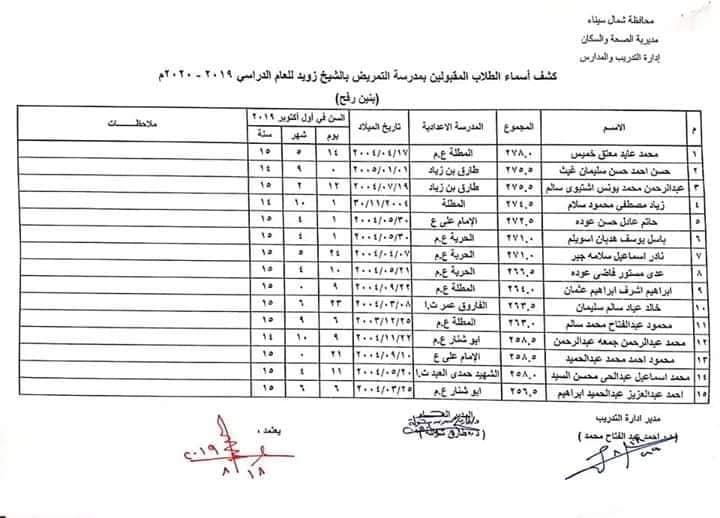 اسماء الطلبة والطالبات المقبولين بمدارس التمريض بشمال سيناء للعام الدراسي 2019 / 2020 4