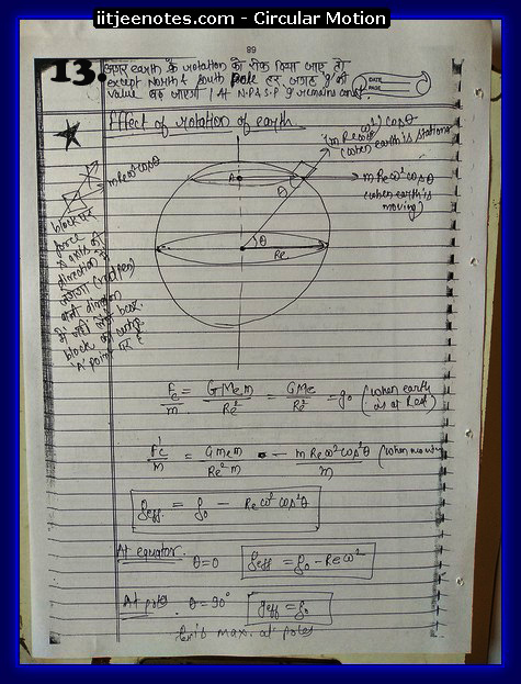 Circular Motion Notes3