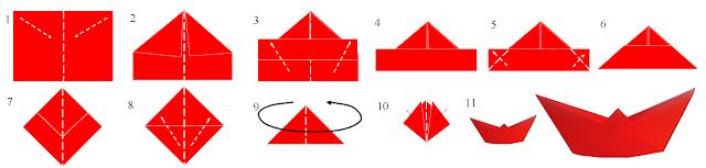 Arta plierii hârtiei (Origami) - Bărcuța