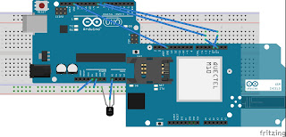 Arduino thinkspeak with sim900