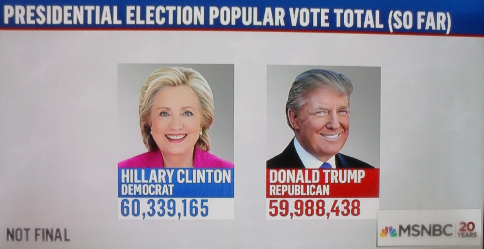 presidential election popular vote so far pt 1