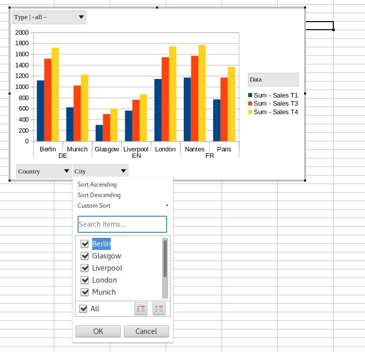 tomaz s dev blog pivot charts in libreoffice final part 3 rh tomazvajngerl blogspot com