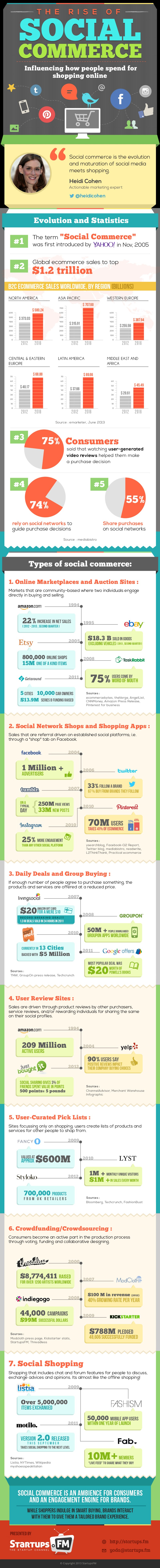 The-Rise-Of-The-Social-Commerce #Infographic