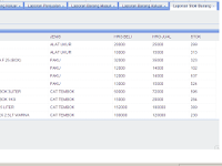 Download Free Source Code Gratis System Aplikasi Penjualan Stok Barang berbasis WEB PHP Mysql