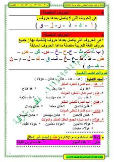 حمل أول مذكرة لمنهج اللغة العربية للصف الأول الابتدائي الترم الأول للاستاذ عزازي عبده
