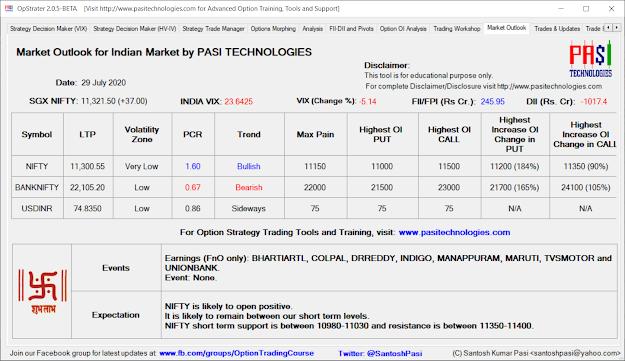 Indian Market Outlook: July 29, 2020
