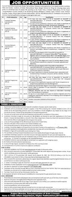 ETEA Govt Jobs 2020, Home and Tribal Affairs Department