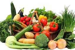 Bahasa Arab Nama-Nama Sayuran dan Tumbuhan