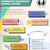 Infografis Pertemuan V : General Control