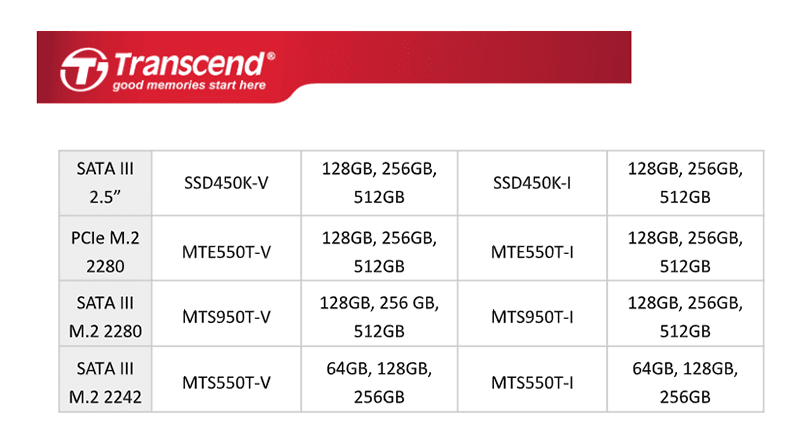 The new Transcend 3D NAND SSDs