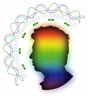 Pengembaraan Intelektual Manusia