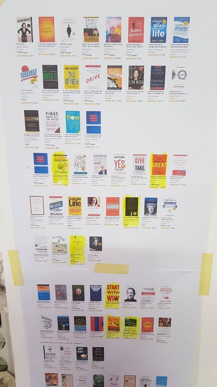 Daftar buku terbaik versi Amazon