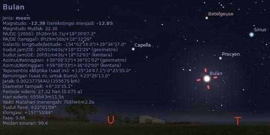 Hasil pengamatn bulan pada stellarium