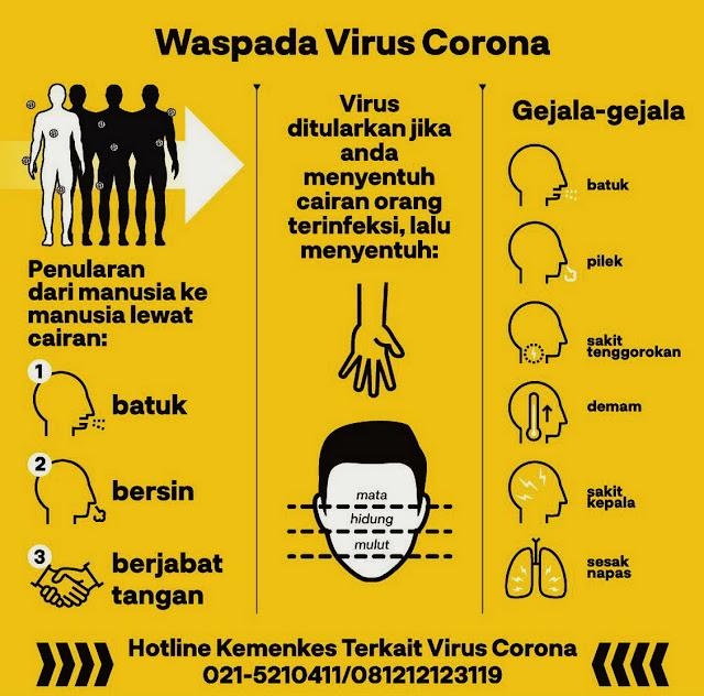 Update Corona 28 Maret: 1.155 Kasus, 102 Meninggal Dunia, 59 Sembuh