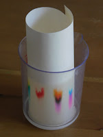 chromatography-beaker