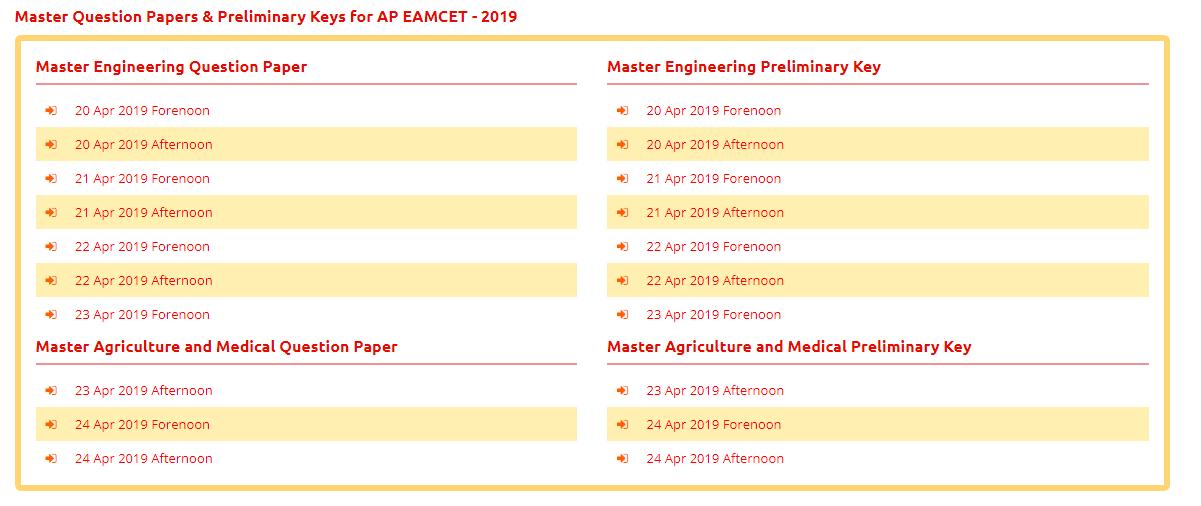 AP Eamcet Preliminary key 2019