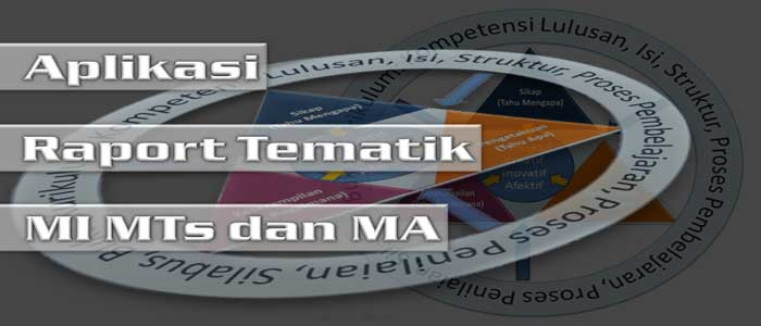 Download Aplikasi Raport Tematik MI MTs MA