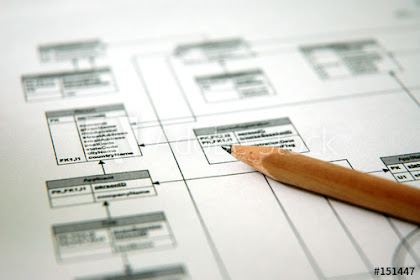 APA ITU BASIS DATA (Part II)