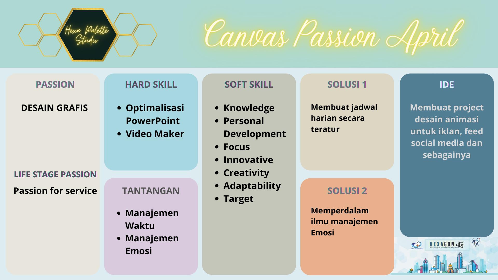 passion canvas