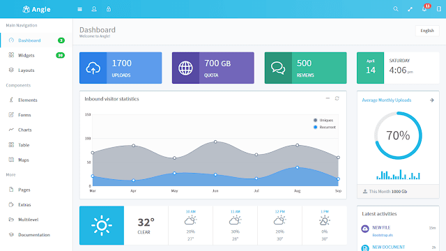 Download Angle - Bootstrap Admin Template v.3.8.5