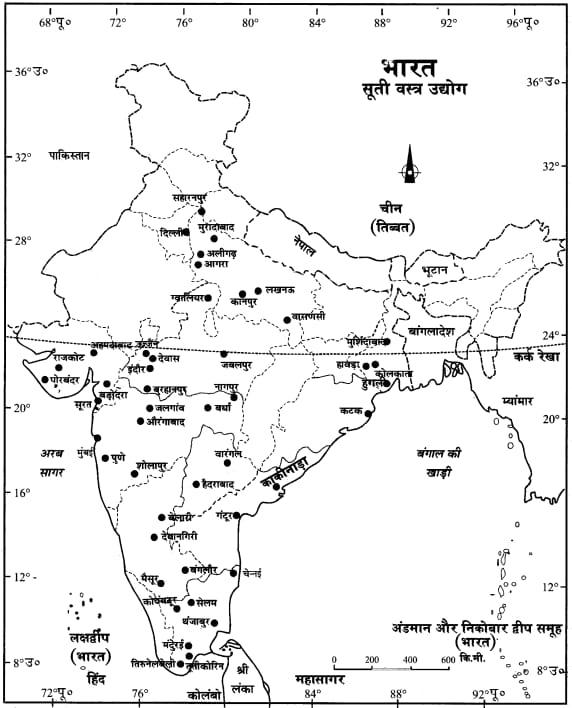 Bharat Ke Pramukh Udyog