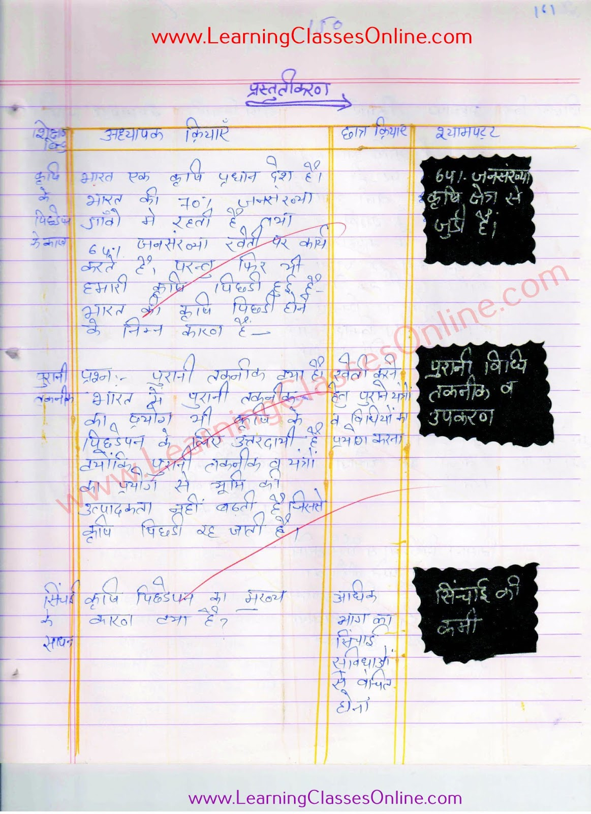 agriculture class 10 economics lesson plan in hindi