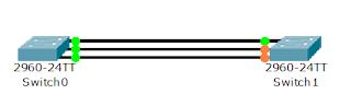 Два коммутатора связаны тремя линками