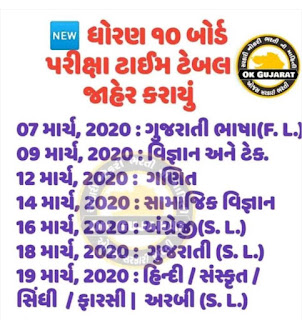 GSEB 10th Time Table 2020