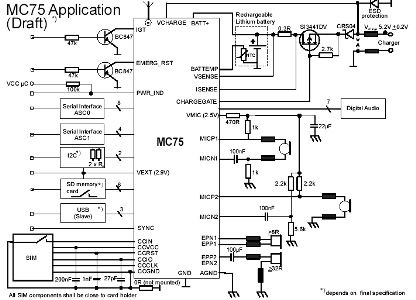 Electrical, Reliability and Radio Characteristics of Siemens MC75